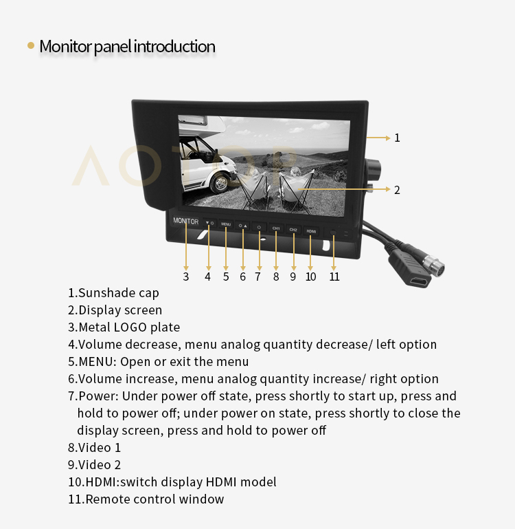 HDMI Rearview monitor